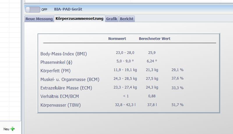 Übersicht der Analysewerte in der easyBIA Software